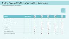E Payment Transaction System Digital Payment Platforms Competitive Landscape Ppt Slides Structure PDF