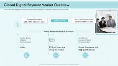 E Payment Transaction System Global Digital Payment Market Overview Ppt Model Templates PDF