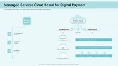 E Payment Transaction System Managed Services Cloud Based For Digital Payment Sample PDF