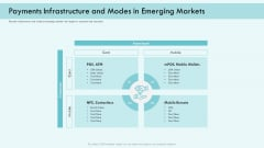 E Payment Transaction System Payments Infrastructure And Modes In Emerging Markets Topics PDF