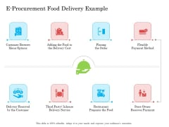 E Procurement Food Delivery Example Ppt Outline Outfit PDF