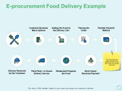 E Procurement Food Delivery Example Ppt PowerPoint Presentation Icon Diagrams