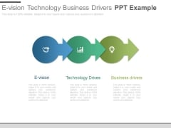 E Vision Technology Business Drivers Ppt Example