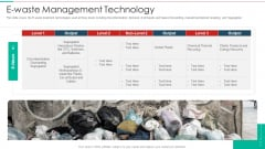 E Waste Management Technology Resources Recycling And Waste Management Icons PDF