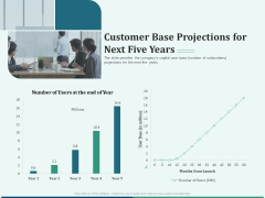 Early Stage Funding Customer Base Projections For Next Five Years Ppt Summary Template PDF