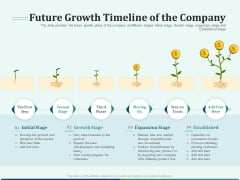 Early Stage Funding Future Growth Timeline Of The Company Ppt Summary Example File PDF