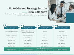 Early Stage Funding Go To Market Strategy For The New Company Ppt Styles Templates PDF