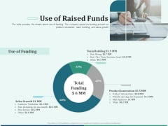 Early Stage Funding Use Of Raised Funds Ppt Layouts Icons PDF