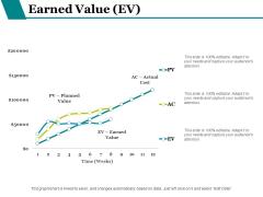 Earned Value Ev Ppt PowerPoint Presentation Inspiration Design Ideas