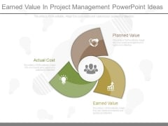 Earned Value In Project Management Powerpoint Ideas