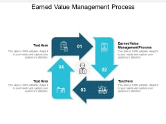 Earned Value Management Process Ppt PowerPoint Presentation Infographic Template Topics Cpb