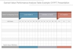 Earned Value Performance Analysis Table Example Of Ppt Presentation