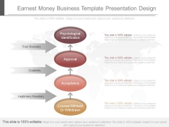Earnest Money Business Template Presentation Design