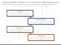 Earning Multiple Valuation Ppt Powerpoint Slide Backgrounds