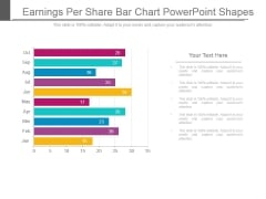 Earnings Per Share Bar Chart Powerpoint Shapes