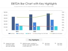 Ebitda Bar Chart With Key Highlights Ppt PowerPoint Presentation Gallery Layout PDF