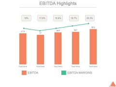 Ebitda Highlights Ppt PowerPoint Presentation Graphics