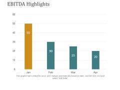 Ebitda Highlights Ppt PowerPoint Presentation Model Designs Download