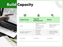 Eco Friendly And Feasibility Management Build Capacity Topics PDF