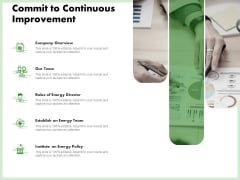 Eco Friendly And Feasibility Management Commit To Continuous Improvement Microsoft PDF