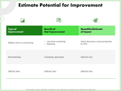 Eco Friendly And Feasibility Management Estimate Potential For Improvement Template PDF
