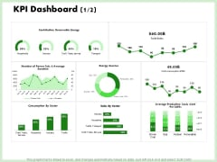 Eco Friendly And Feasibility Management KPI Dashboard Production Formats PDF
