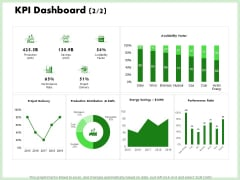 Eco Friendly And Feasibility Management KPI Dashboard Project Information PDF