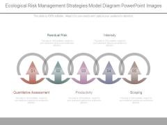 Ecological Risk Management Strategies Model Diagram Powerpoint Images
