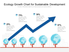 Ecology Growth Chart For Sustainable Development Ppt PowerPoint Presentation Icon Example File PDF