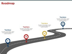 Ecommerce And SEO Plan Checklist Roadmap Ppt Professional Templates PDF