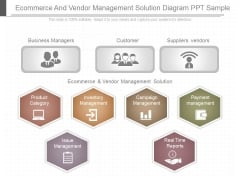 Ecommerce And Vendor Management Solution Diagram Ppt Sample