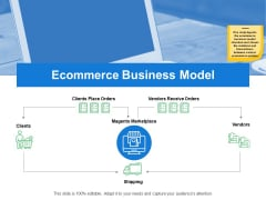 Ecommerce Business Model Shipping Ppt PowerPoint Presentation Professional Summary