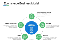 Ecommerce Business Model Slide Vendors Receive Orders Ppt PowerPoint Presentation Inspiration Example Topics