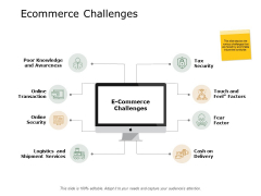 Ecommerce Challenges Knowledge Online Transaction Ppt PowerPoint Presentation Ideas Layout