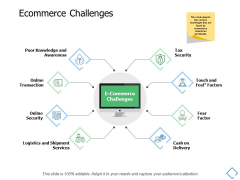 Ecommerce Challenges Online Security Ppt PowerPoint Presentation Styles Gridlines