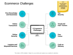 Ecommerce Challenges Ppt Powerpoint Presentation Model Pictures