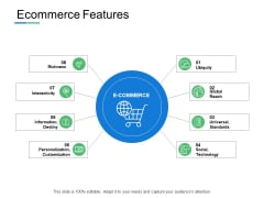 Ecommerce Features Social Technology Ppt PowerPoint Presentation Professional Visuals