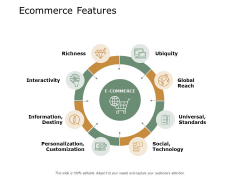 Ecommerce Features Social Technology Ppt PowerPoint Presentation Show Example