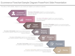 Ecommerce Flowchart Sample Diagram Powerpoint Slide Presentation