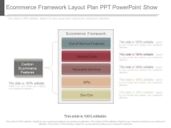 Ecommerce Framework Layout Plan Ppt Powerpoint Show