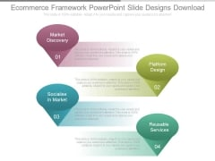 Ecommerce Framework Powerpoint Slide Designs Download