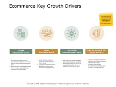 Ecommerce Key Growth Drivers Ppt PowerPoint Presentation Model Demonstration