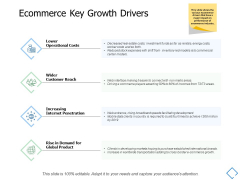 Ecommerce Key Growth Drivers Ppt PowerPoint Presentation Professional Outfit