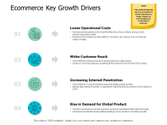 Ecommerce Key Growth Drivers Ppt Powerpoint Presentation Show Brochure
