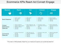 Ecommerce Kpis Reach Act Convert Engage Ppt PowerPoint Presentation Icon