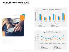 Ecommerce Management Analysis And Design Users Ppt Portfolio Objects PDF