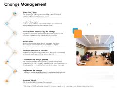 Ecommerce Management Change Management Ppt Outline Visual Aids PDF