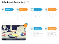 Ecommerce Management E Business Infrastructure Costs Ppt Ideas Slideshow PDF