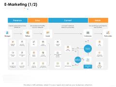 Ecommerce Management E Marketing Drive Ppt Professional Outline PDF