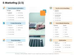 Ecommerce Management E Marketing Posts Ppt Outline Examples PDF